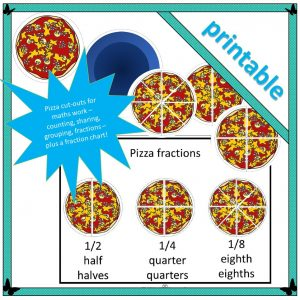 pizza-themed lower primary teaching resources fractions sharing