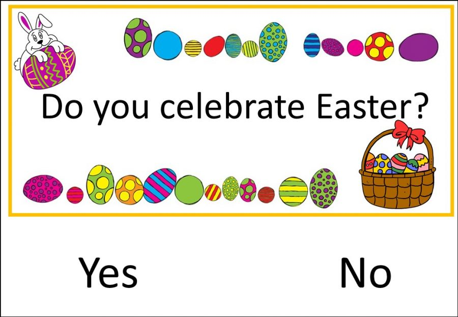 yes or no graph with heading do you celebrate Easter
