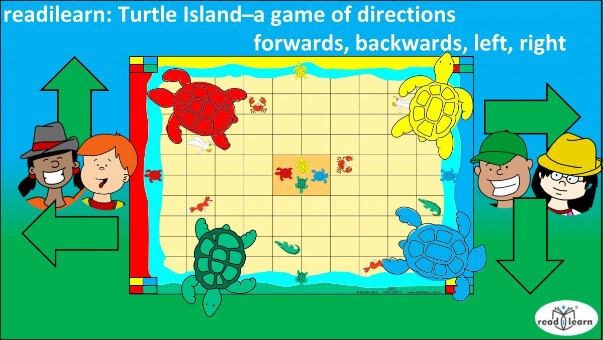 a game for following directions - forwards backwards left right