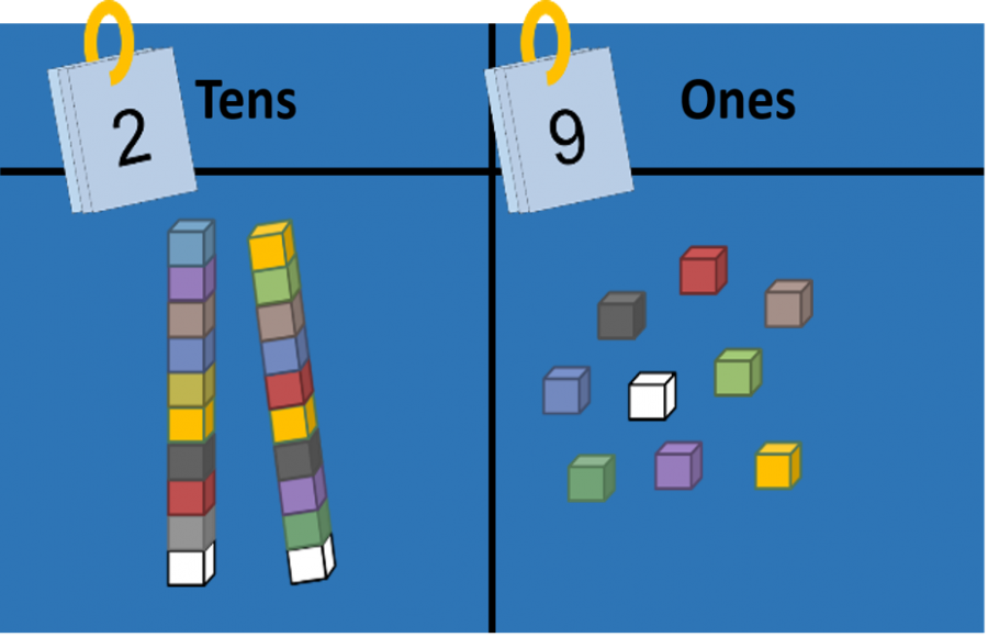 teaching place value through tens and ones